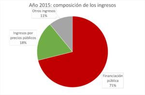 Informe 9 - Grafico 10_2